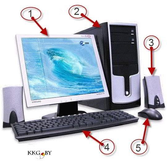 Устройство настольного компьютера