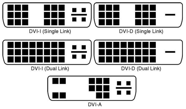разновидности разъёма DVI