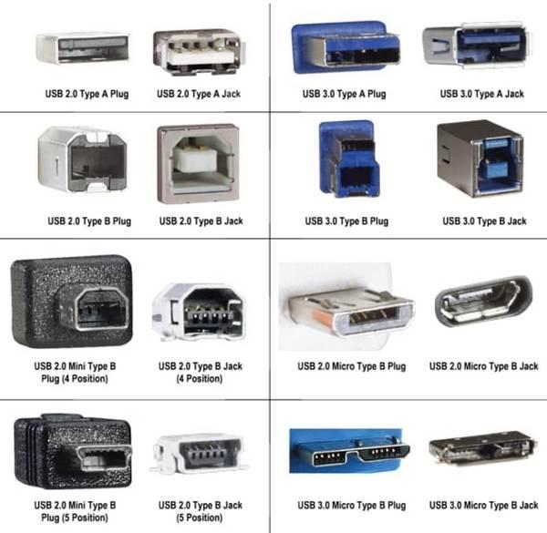 Различные типы USB