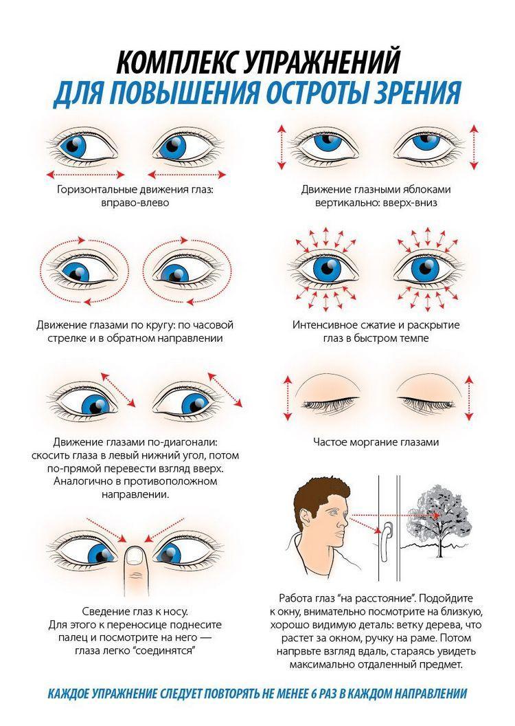 Упражнения для глаз как сделать их больше 465