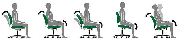 Мультиблок и одновременный механизм в эргономичных сидениях